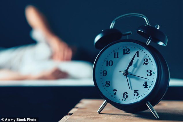 People Who Live Above the POVERTY LINE are More Likely to Get More Sleep